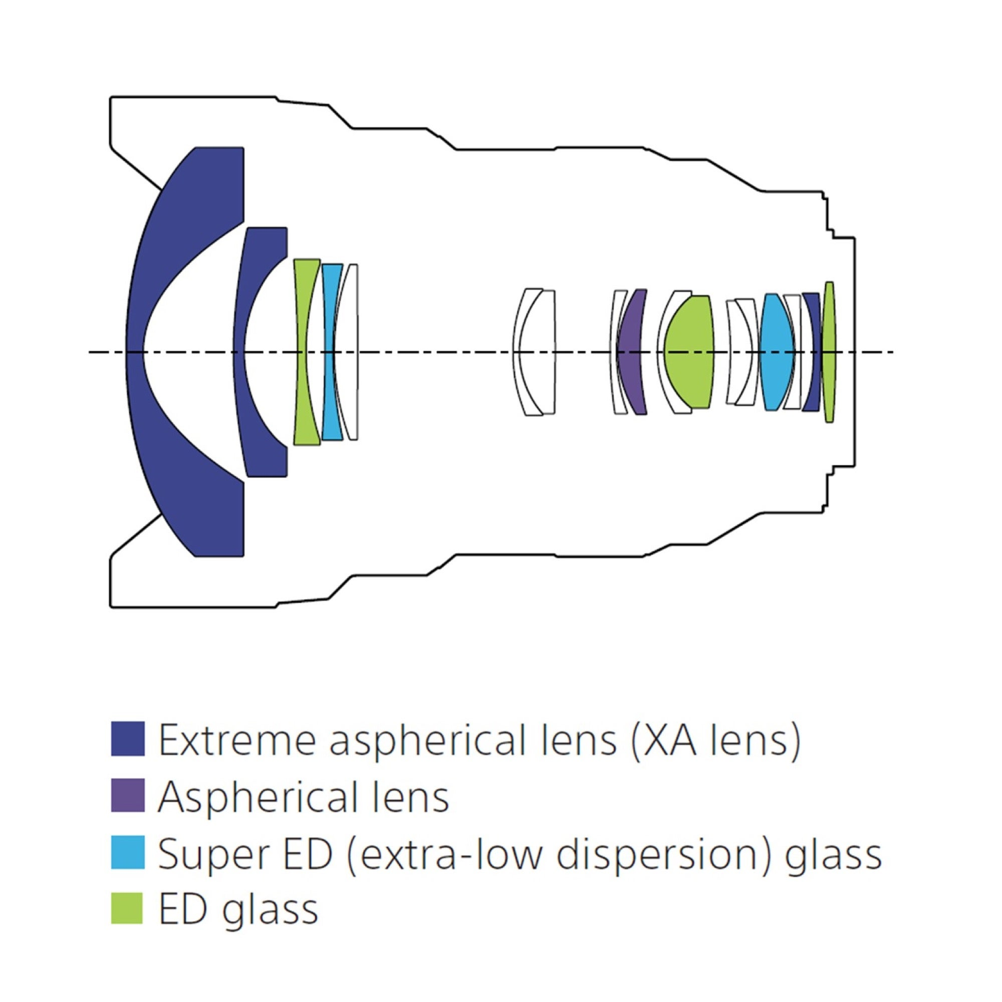 Alpha-Universe-SEL1224GM---Lens-Design.JPG